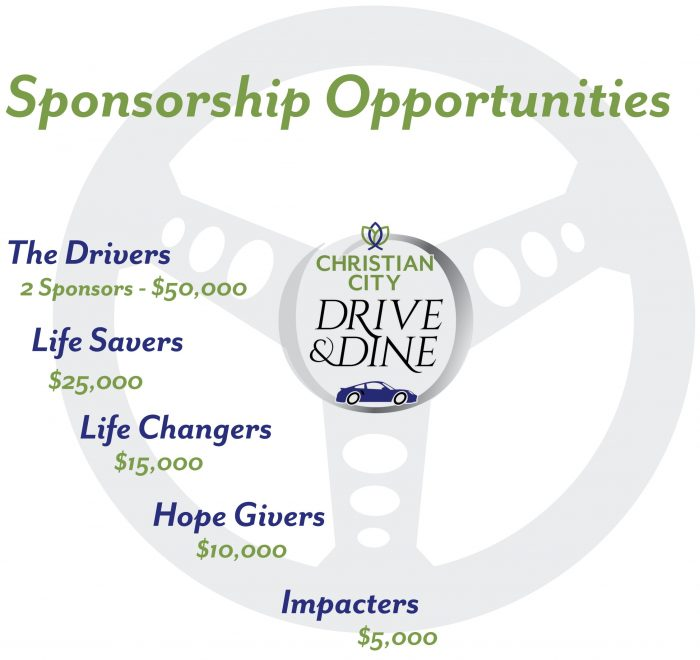 SponsorshipOppurtunitiesGraphic